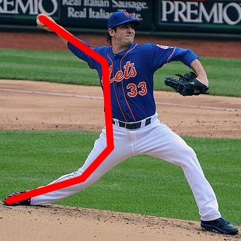 Matt Harvey's Power C